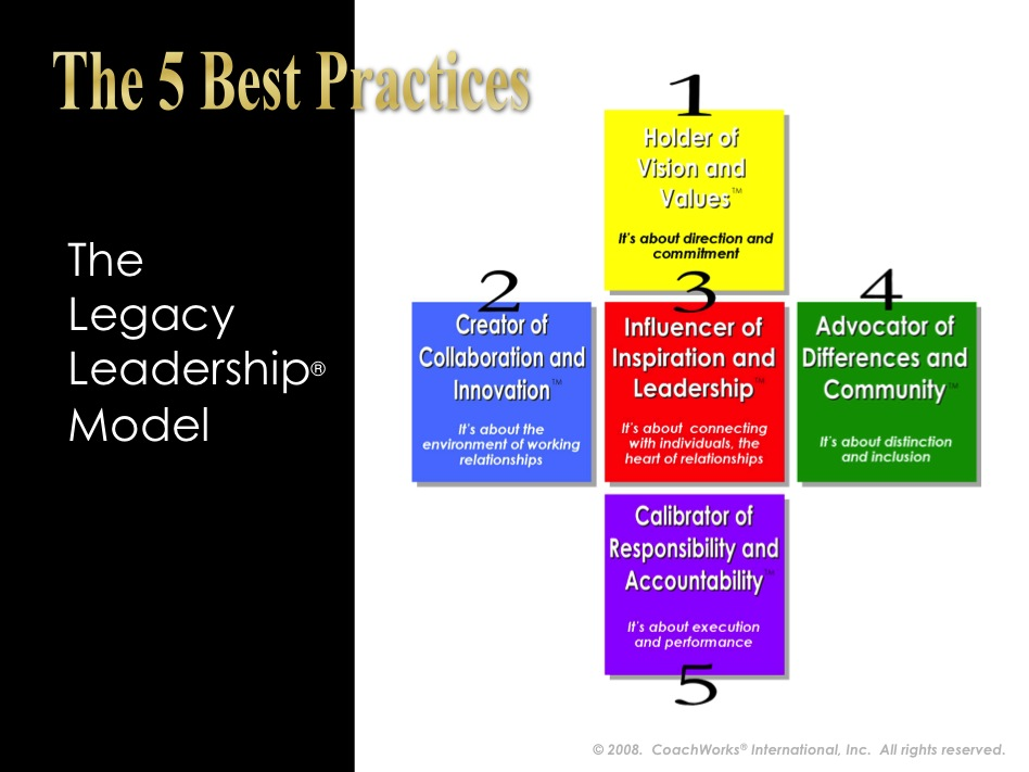 legacy leadership overview presentation